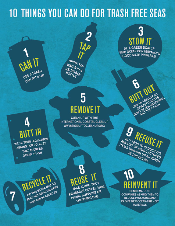 ocean trash infographic