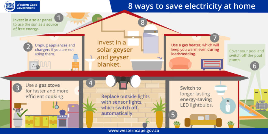 Responsible tourism toolkit part 1 energy saving tips for Ways to save for a house