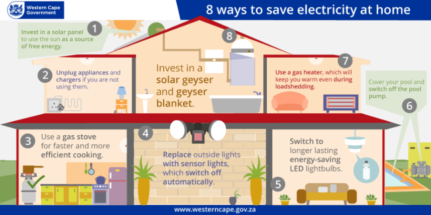 Energy saving tips at home and in your business